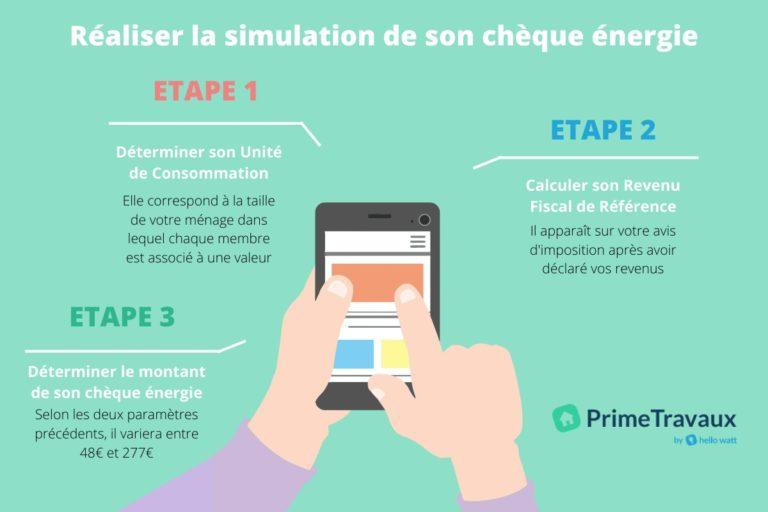 infographie simulation chèque énergie